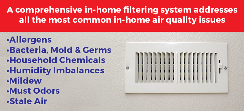 issues with home air quality
